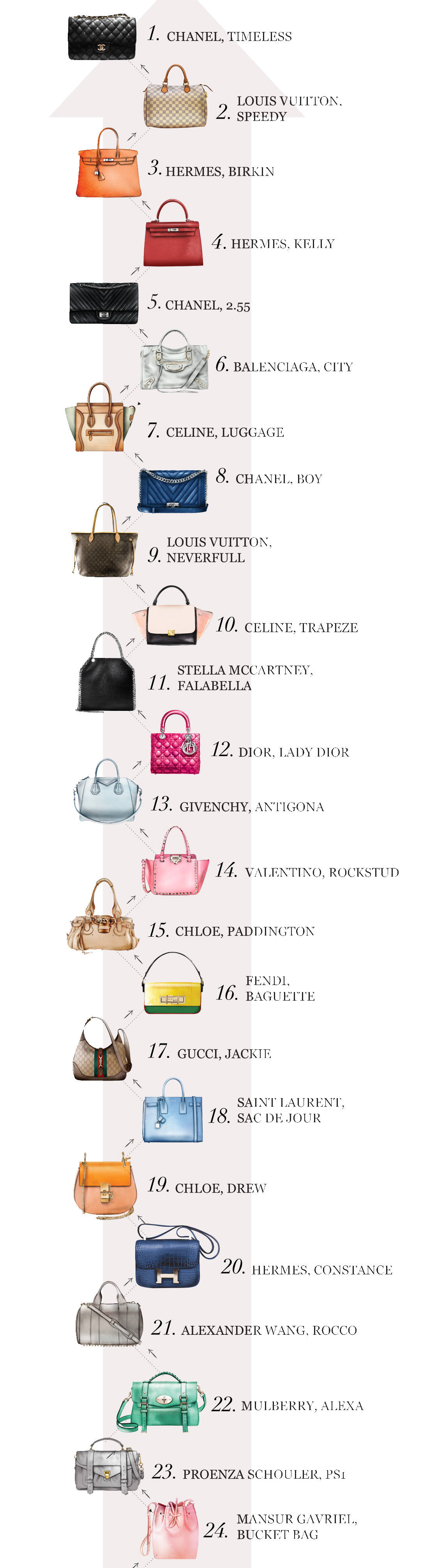 The most desirable luxury vintage bags of the world - Luxiders 0877fda4b910e