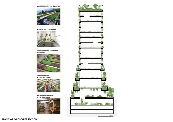 the-new-vertical-living-space-embedded-in-nature9.jpg